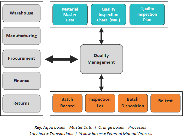 quality planning Advanced product quality planning and control plans based on apqp 2 nd edition mark a morris asq automotive division webinar february 8, 2012 mark@mandmconsultingcom.